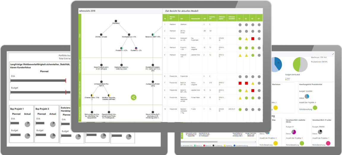 Software für strategisches Zielmanagement verschafft Wettbewerbsvorteile.